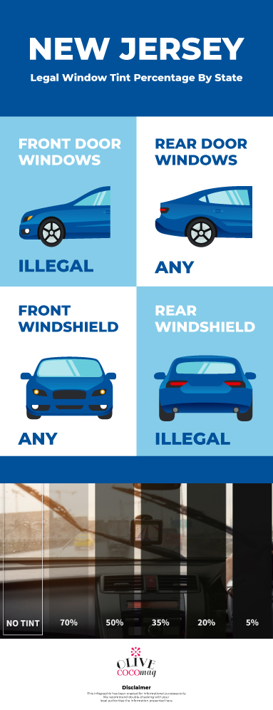 New Jersey Window Tinting Law